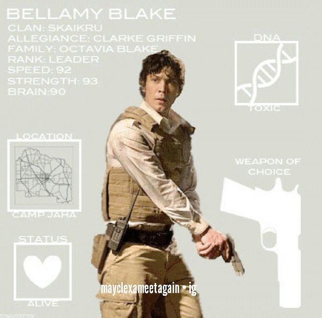tonvstcrk: The 100 + Character Data - Bellamy Blake
