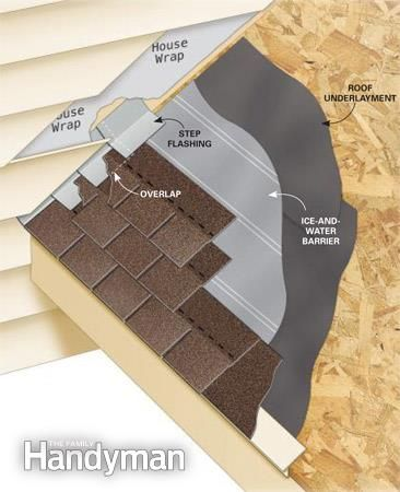roofing how to install step flashing diy diy roofing. Black Bedroom Furniture Sets. Home Design Ideas