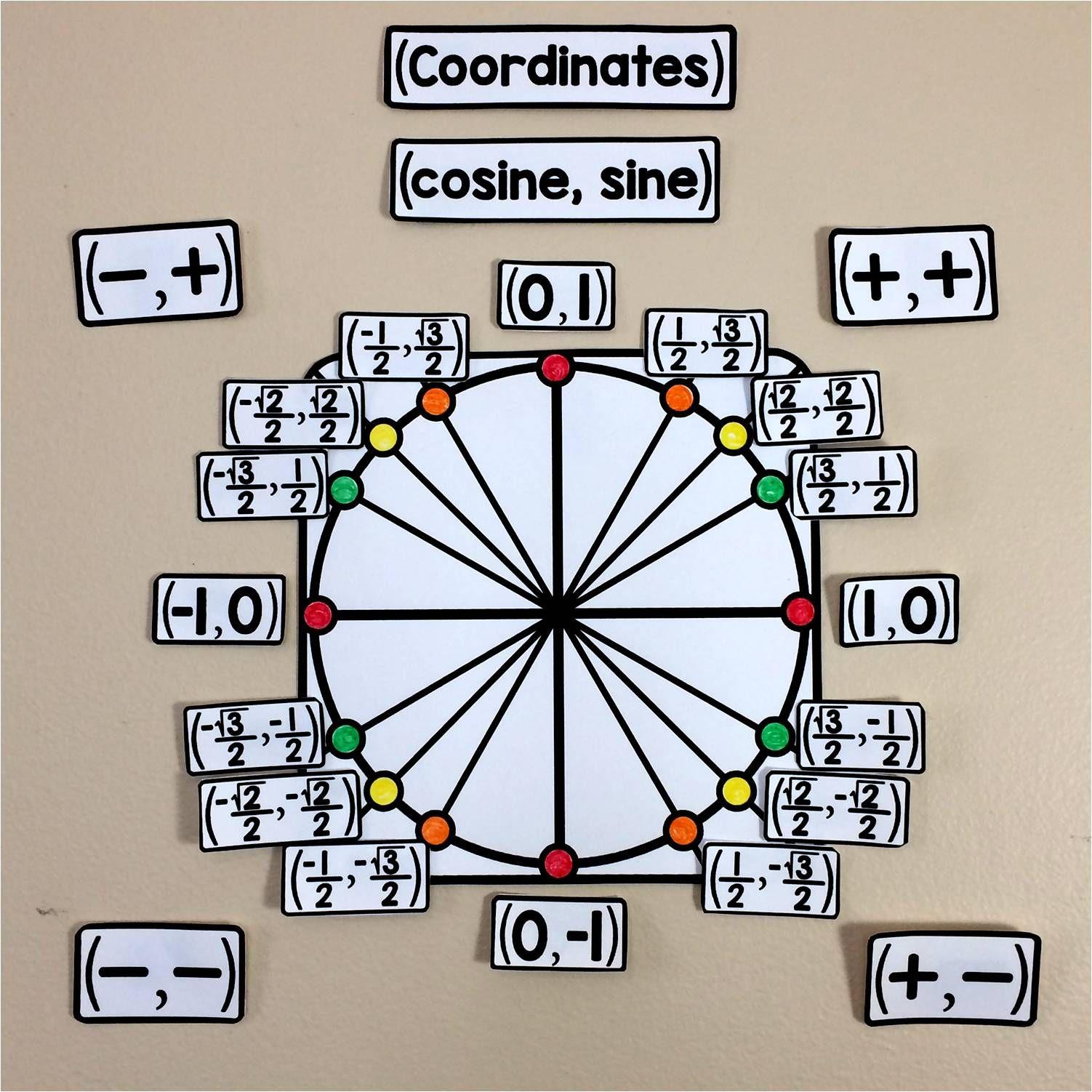 Unit Circle Word Wall For Trigonometry