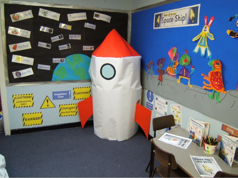 Space Ship role-play area classroom display photo - Photo