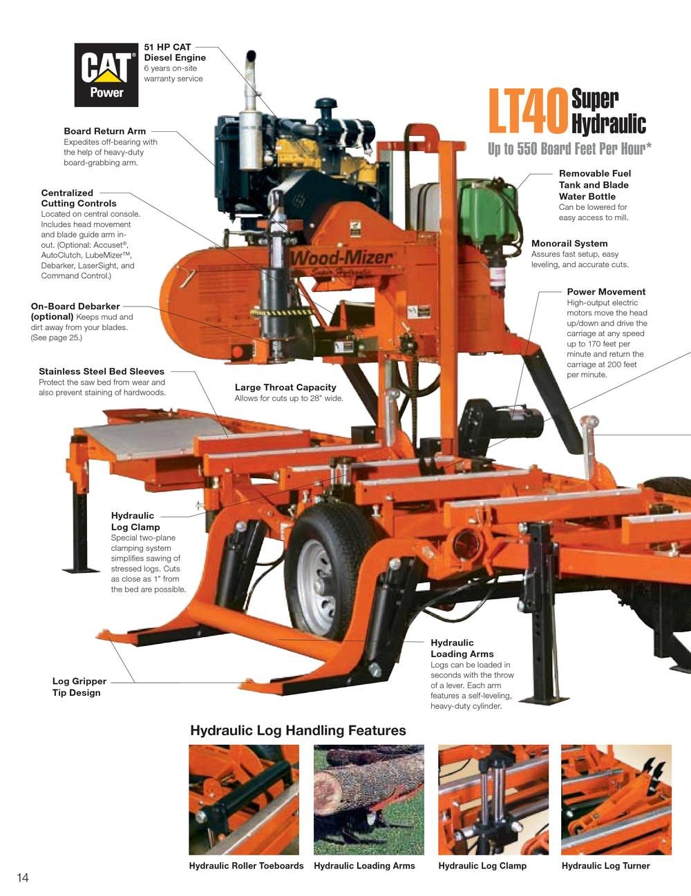 Woodmizer LT40 super hydraulic, a portable sawmill full