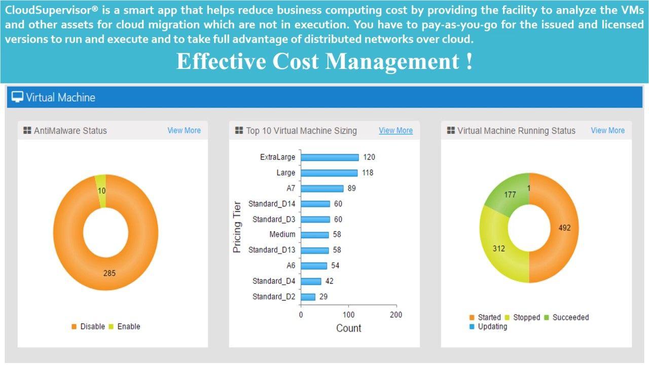 Cloud Cost Management Tools Cloudatlas Clouds Management Tool Youtube
