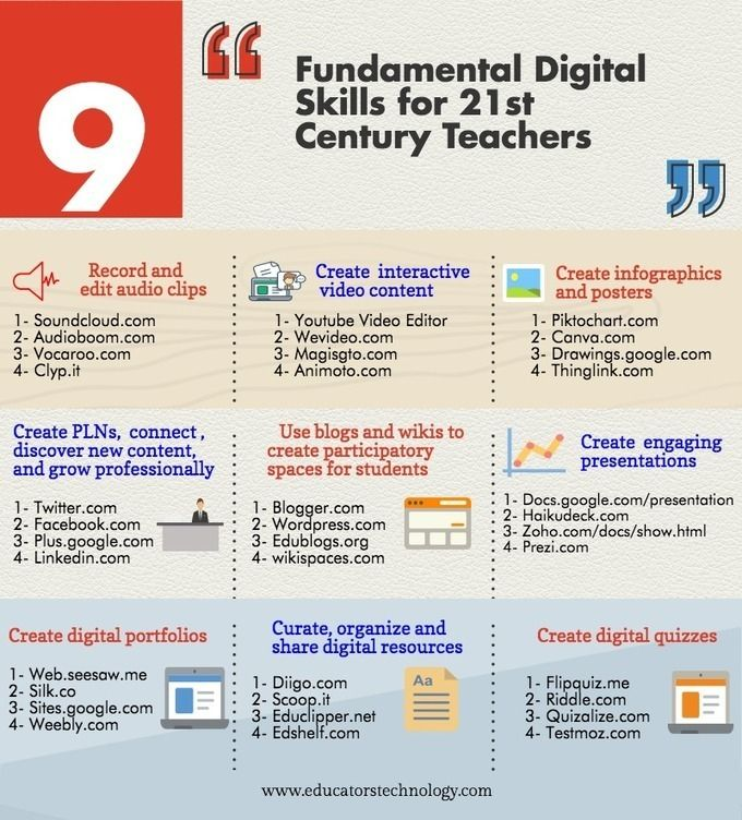 Infographic 9 Fundamental Digital Skills For 21st Century Teachers Inteligencia Global 21st Century Teacher 21st Century Skills Learning Technology