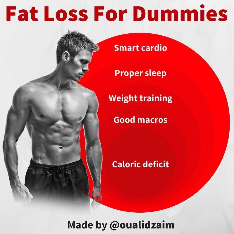 Would You Like To Lose 8  7 Kg Of Body Fat In 21 Days In A Completely Safe Way While Preserving Your Muscle