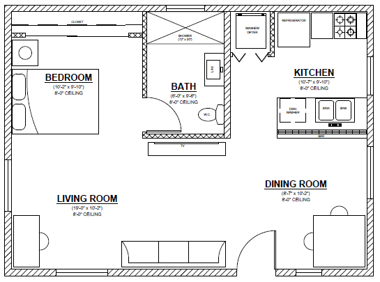 County Standard Adu Plans How To Plan Accessory Dwelling Unit Garage Conversion