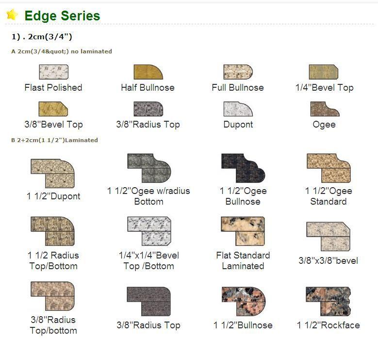 Granite Countertop Edge Detail With
