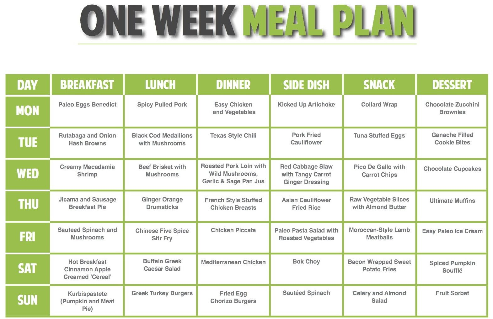 Developing A Good Vegan Meal Plan  Vegan Meal Plan  Meal Plan