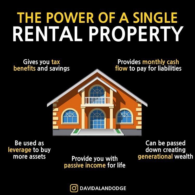 Growth Hacking Blog Rental Property Wealth Building Real
