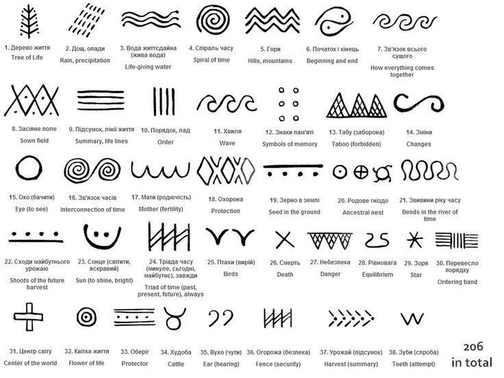 Trypillian Symbolsscript Details Pinterest Romania Ukraine