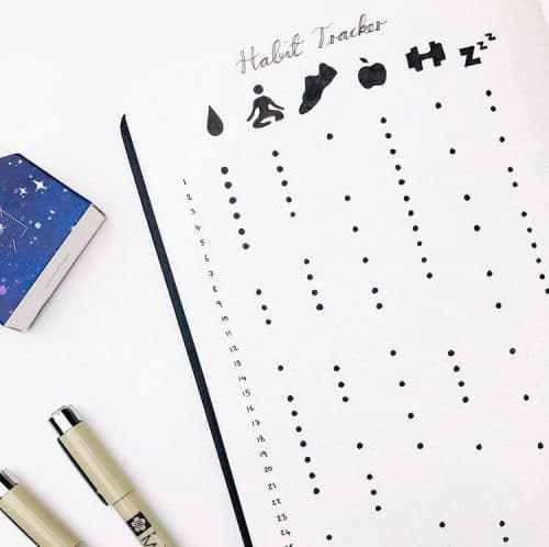 7+ Bullet Journal Habit Tracker Layout Ideas To Help You Keep Your New Year's Resolutions   Making Midlife Matter