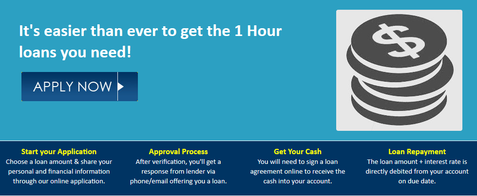 Get A Desire Loans In Uk Sunday Payday Loans Direct Lenders Weekend Payday Loans Weekly Payday Loans 1 Week Payd Payday Payday Loans Payday Loans Online