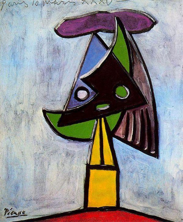 Exceptionnel Picasso, Tête de femme - Olga Picasso | Tableaux peints, Atelier  PH53