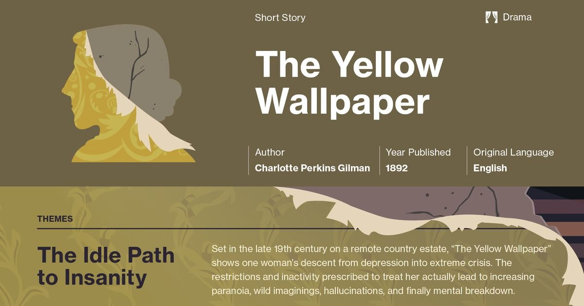 Charlotte Perkins Gilmans The Yellow Wallpaper Infographic To Help You Understand Everything About Book Visually Learn All Characters