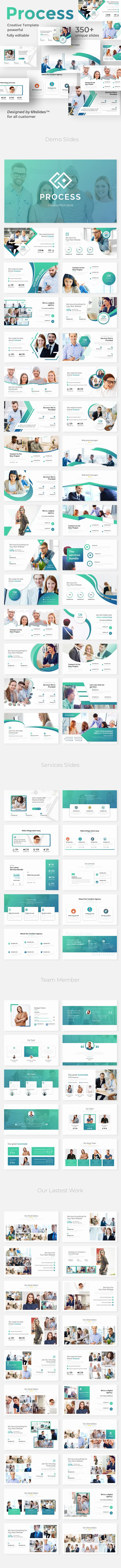 Creative Process Pitch Deck Powerpoint Template Keynote Template Business Powerpoint Templates Creative Powerpoint Templates