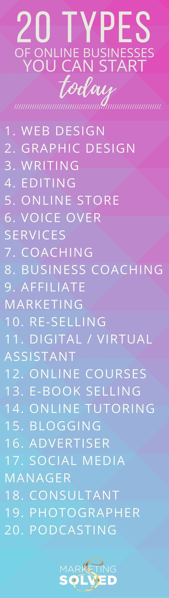 20 Types of Online Businesses You Can Start Today Online