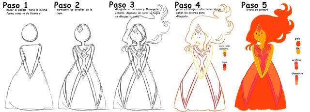 Aprende a dibujar a la princesa de fuego de Hora de aventuras ...
