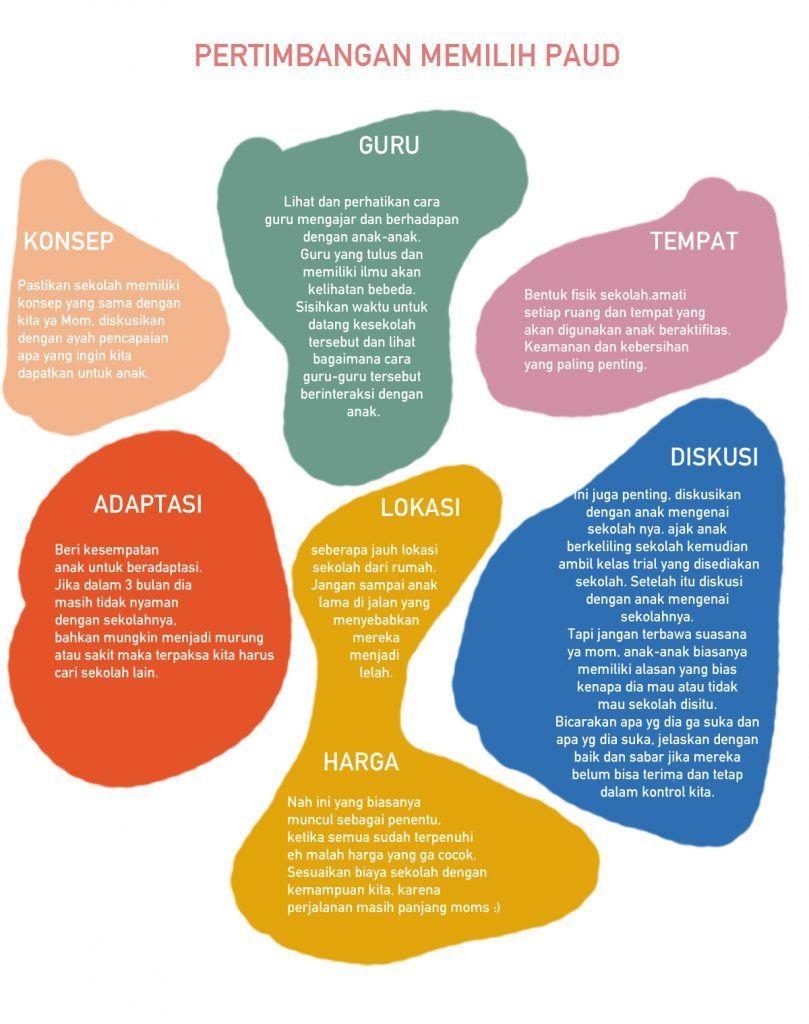 Pendidikan Anak Usia Dini Paud Perlu Ga Sih Paperrifti Pendidikan Anak Usia Dini Psikologi Perkembangan Pendidikan