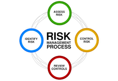 Top 3 Risk Management Considerations For Cios New Technology