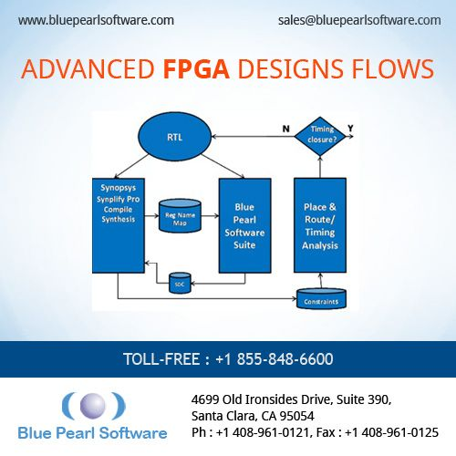 Blue #Pearl Software supports #FPGA design flow and Synplify Pro