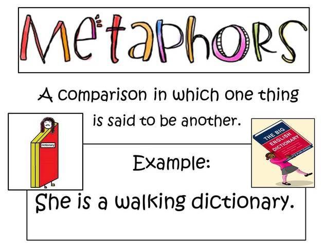 Metaphor Intermediate Grades 9 12 This Image Will Help Introduce