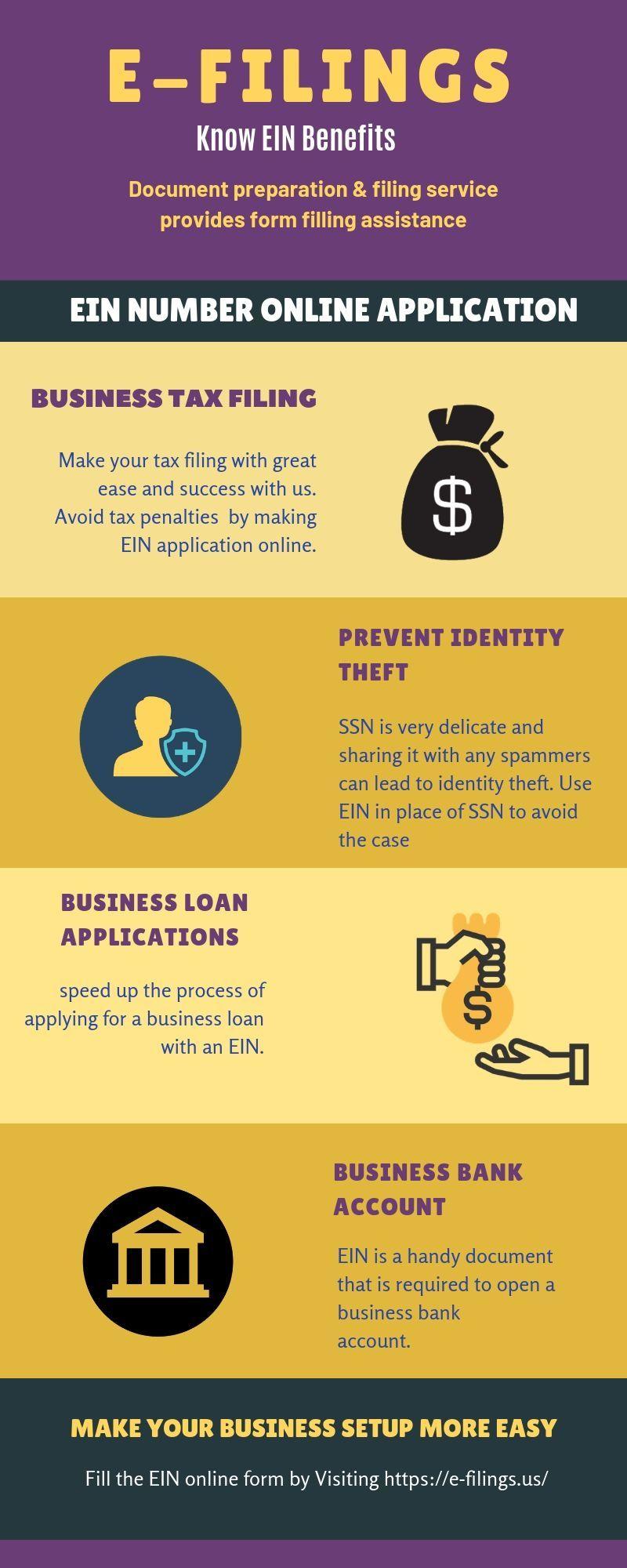 EIN Number Online Application Make Easy Tax Returns