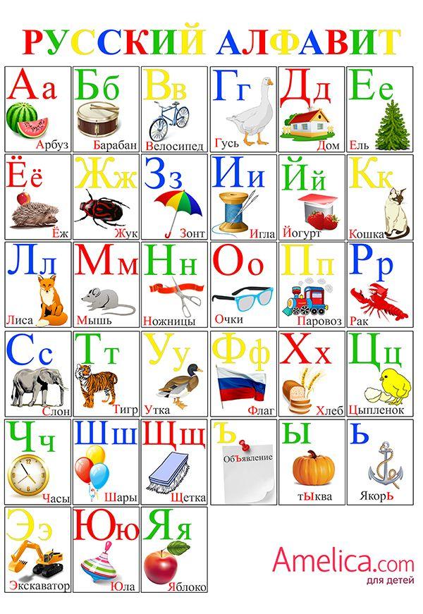 Алфавит для детей с картинками фото