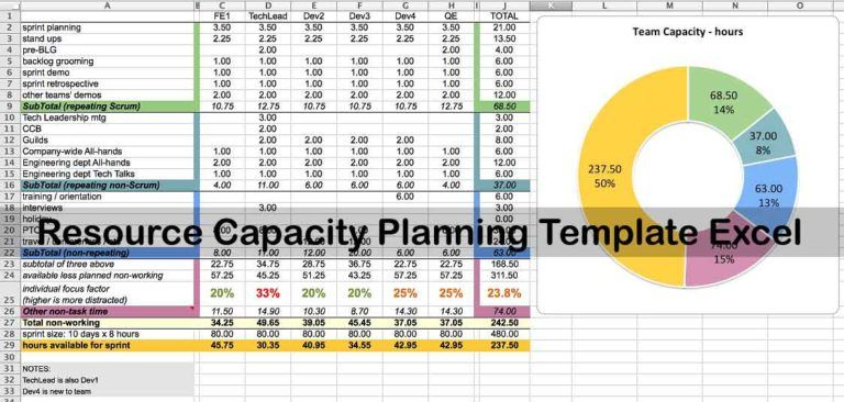 Resource Capacity Planning Template Excel Projectemplates
