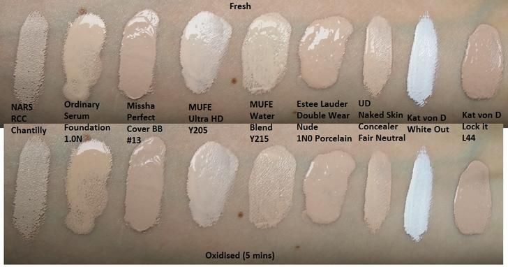Imgur Pale Foundation Foundation For Dry Skin Foundation Swatches