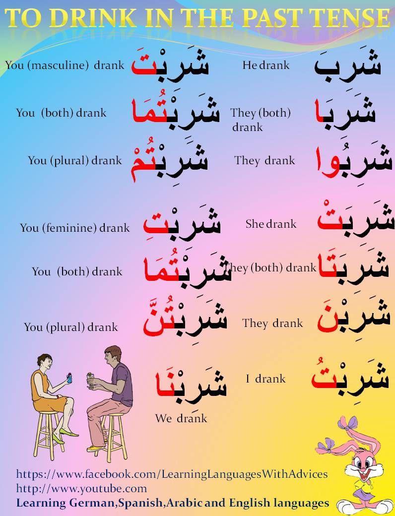 Pin By Julie Potter On Arabic Class Pinterest Learning Arabic