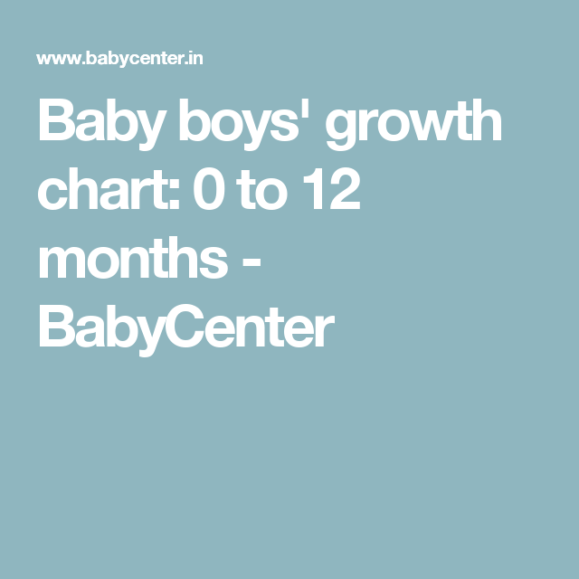 Baby Boys Growth Chart  To  Months  Babycenter  Babies