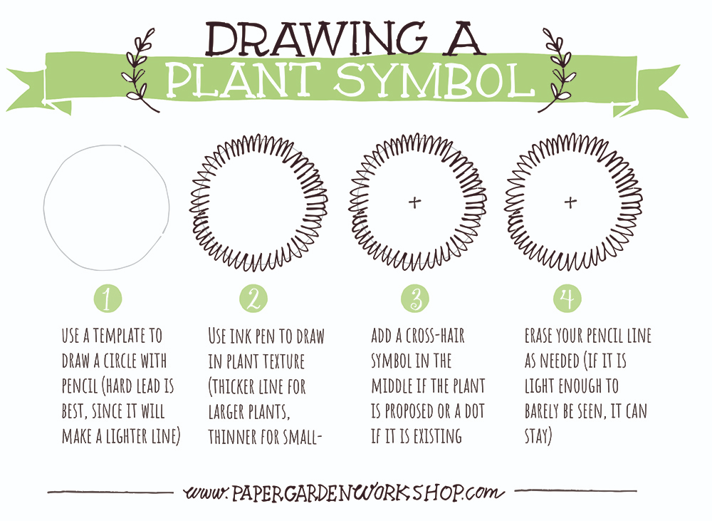 Drawing Plant Symbols Practice Sheet In 2021 Plant Drawing Practice Sheet Drawings
