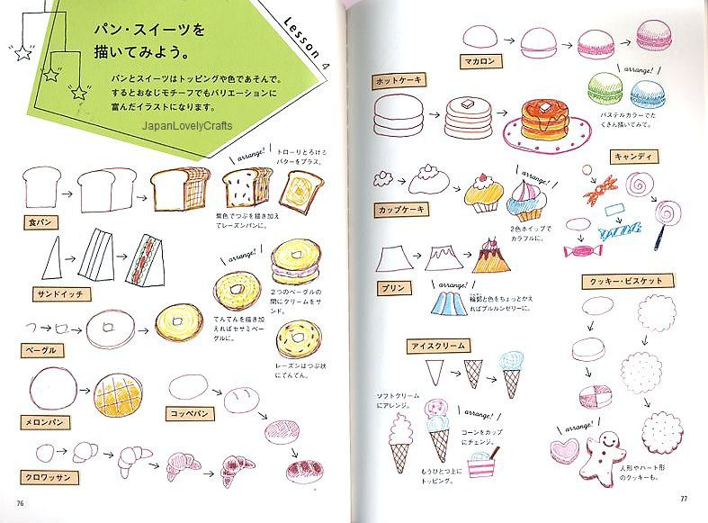 Illustration Book For A Ball Point Pen By Japanlovelycrafts Pen Illustration Japanese Drawings Kawaii Drawings