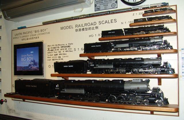 Image Result For Ho Model Train Big Boy Model Trains