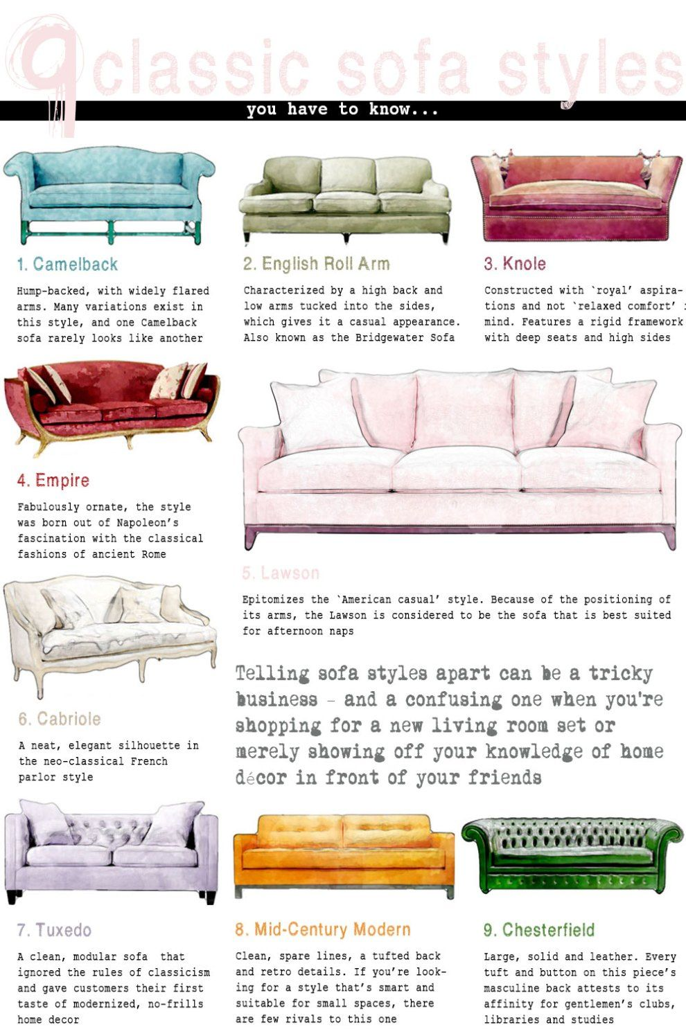 The Ultimate Sofa Styles Guide Sofa Styling Furniture Styles