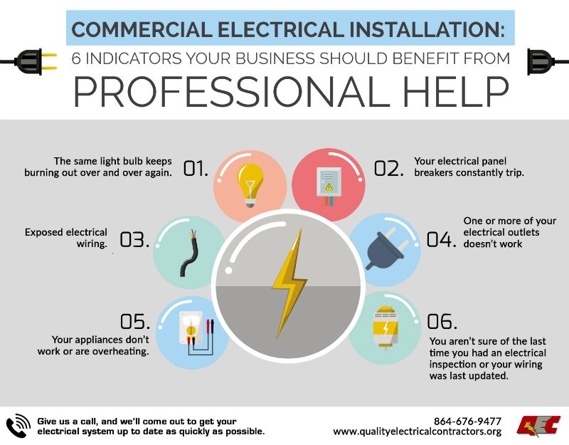 Commercial Electrical Installation When Your Business Will Benefit From Professional Help Electrical Installation Installation Electricity