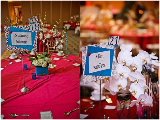 Spice Themed Indian Wedding Reception Table Names on indianweddingsite.com