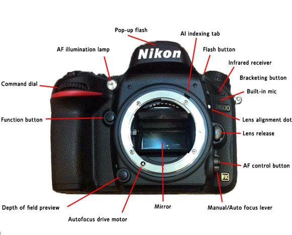 Features Nikon D600 Nikond600 D600 Fullframecamera Reflexcamera Dslrcamera Fullframedslrcamera Fullframereflexcamera Fxcamera