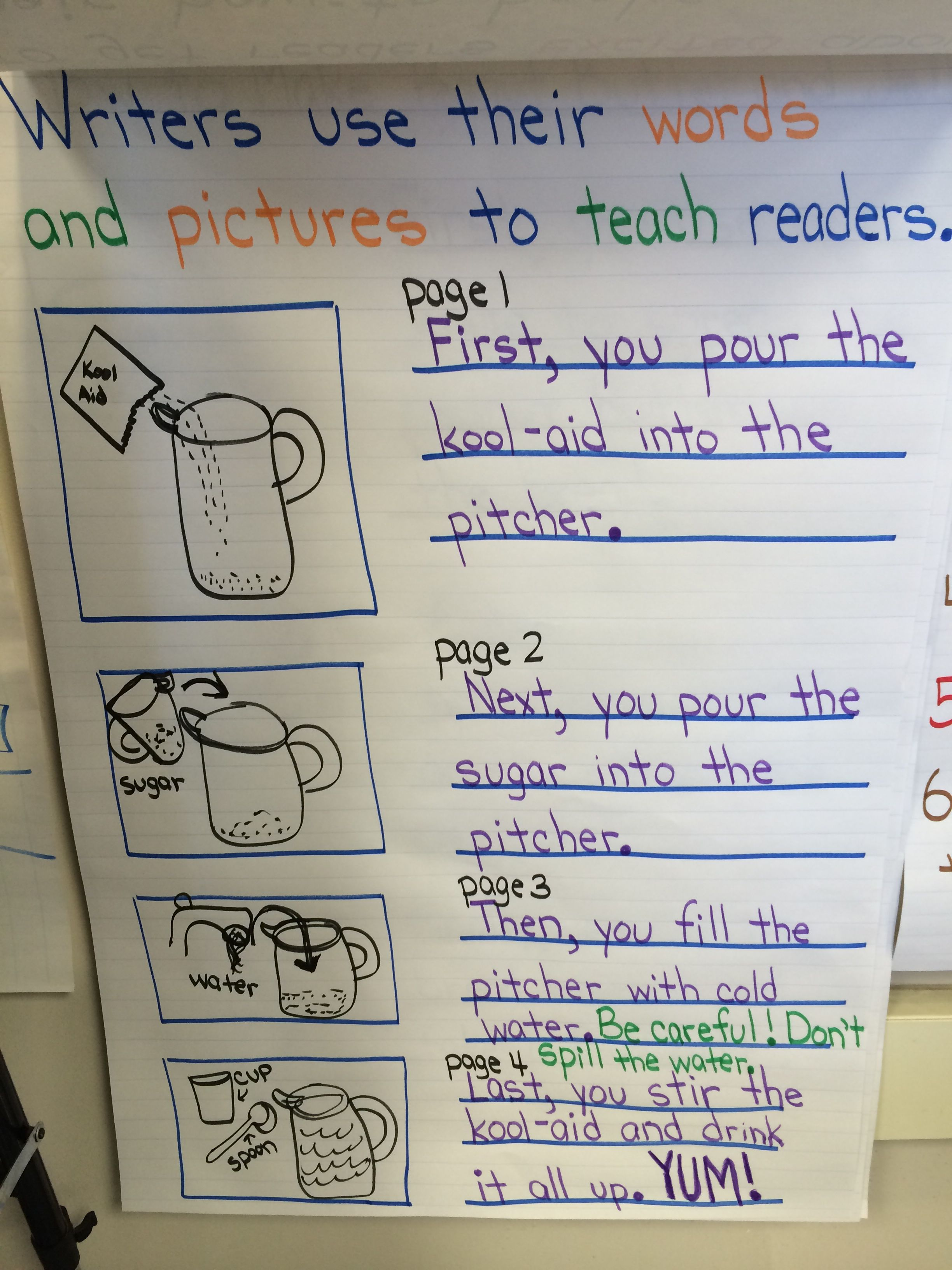 Shared Writing During Immersion Week In 1st Grade How To Unit De La Torre Ms Manor