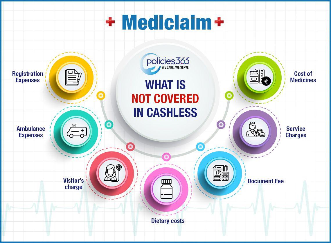 Cashless Mediclaim How It Works Insurance Marketing It Works