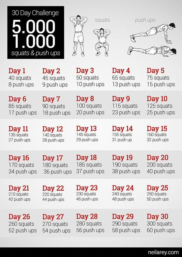 5000 squats 1000 push up 30 days challenge..why not ?? HERE WE GO!! | Ectomorph ... 5000 squats 100