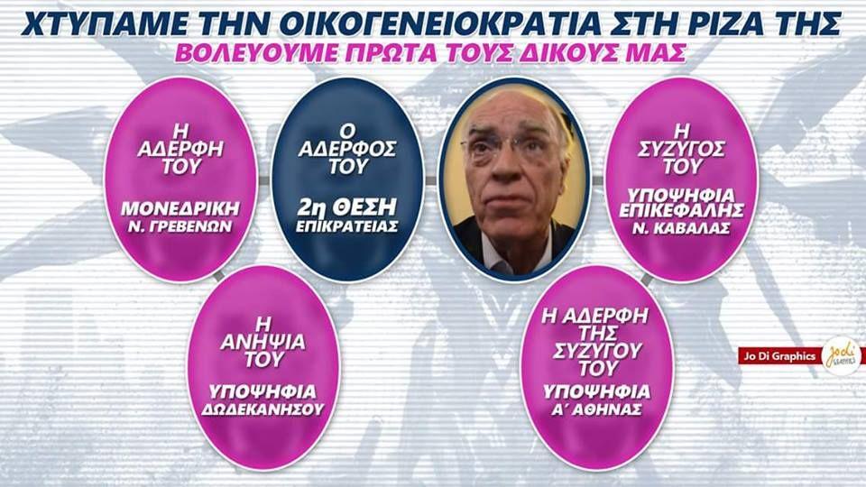 Ο ΒΑΣΙΛΗΣ ΛΕΒΕΝΤΗΣ ΒΑΖΕΙ ΤΕΛΟΣ ΣΤΗΝ ΠΟΛΙΤΙΚΗ ΟΙΚΟΓΕΝΕΙΟΚΡΑΤΙΑ !!! http://kinima-ypervasi.blogspot.com/2015/09/blog-post_18.html #Ypervasi #Greece #ekloges2015