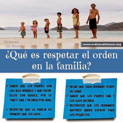 CADA QUIEN OCUPA UN LUGAR DETERMINADO EN EL SISTEMA FAMILIAR DE ORIGEN