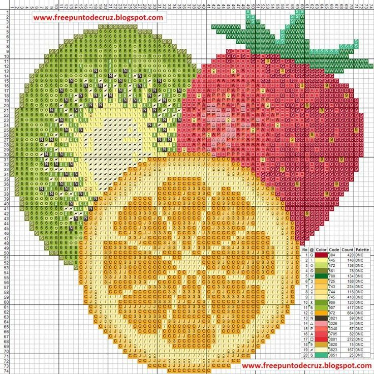 Frutas | PUNTO DE CRUZ | Pinterest