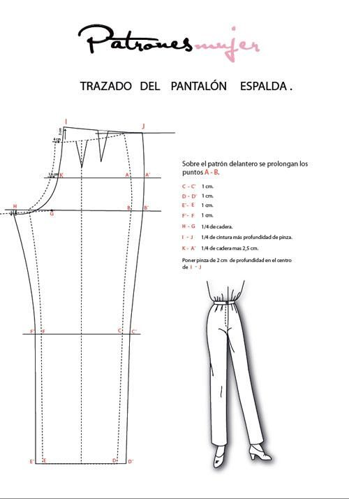 Curso de patronaje: Trazado del pantalón base | Cestas | Costura ...