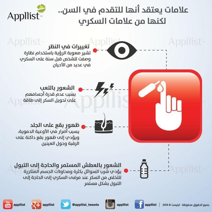 معلومات هامة عن مرض السكرى Gaming Logos Logos Infographic