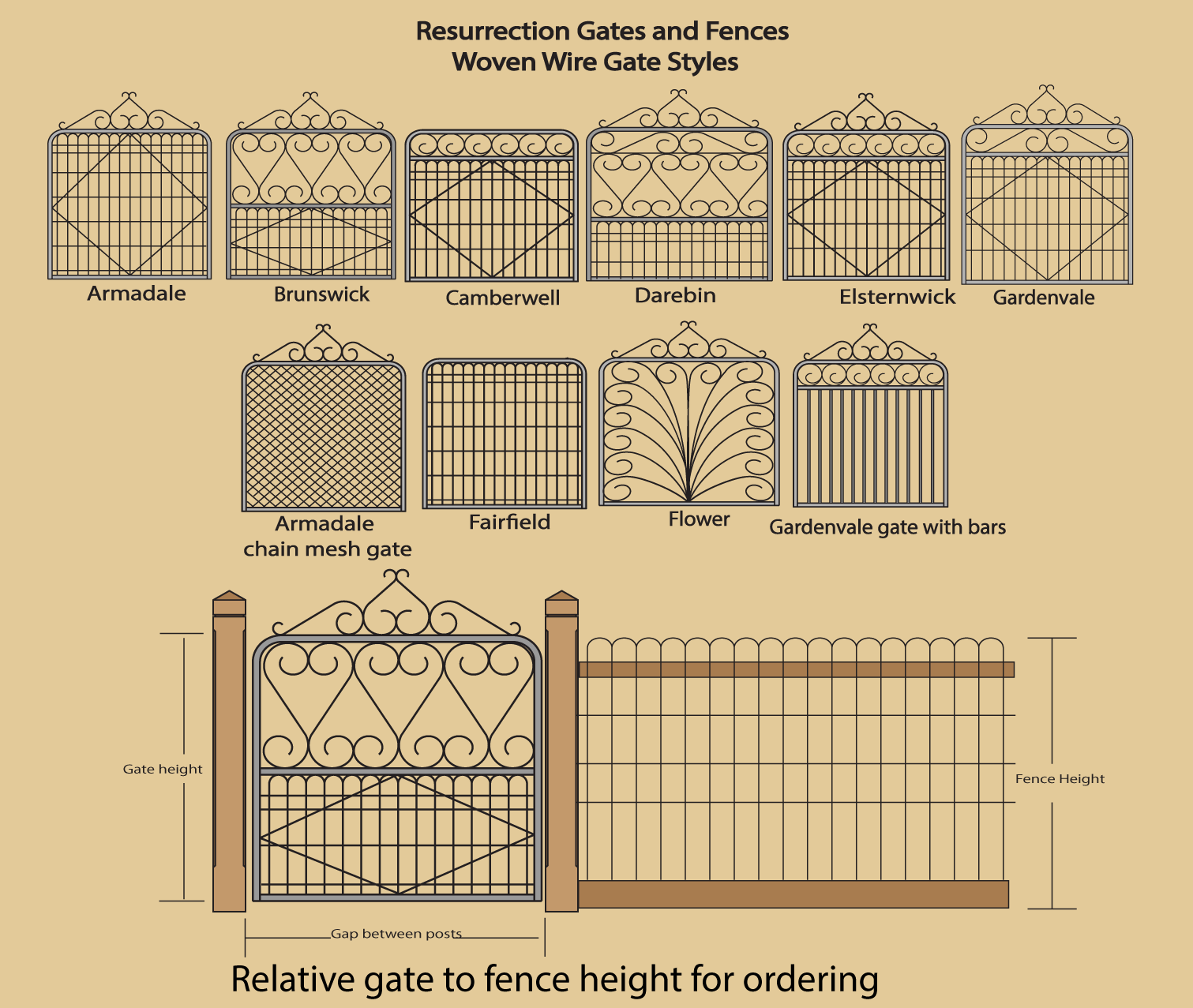 Woven Wire Gate styles and rule | Jardineria | Pinterest | Gate ...