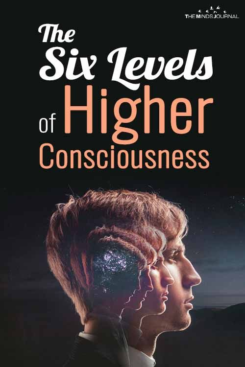 Your life is a journey from unconsciousness to higher consciousness