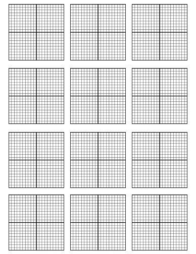 picture regarding Coordinate Planes Printable identified as Coordinate Planes Freebie Attributes Area: Centre College or university