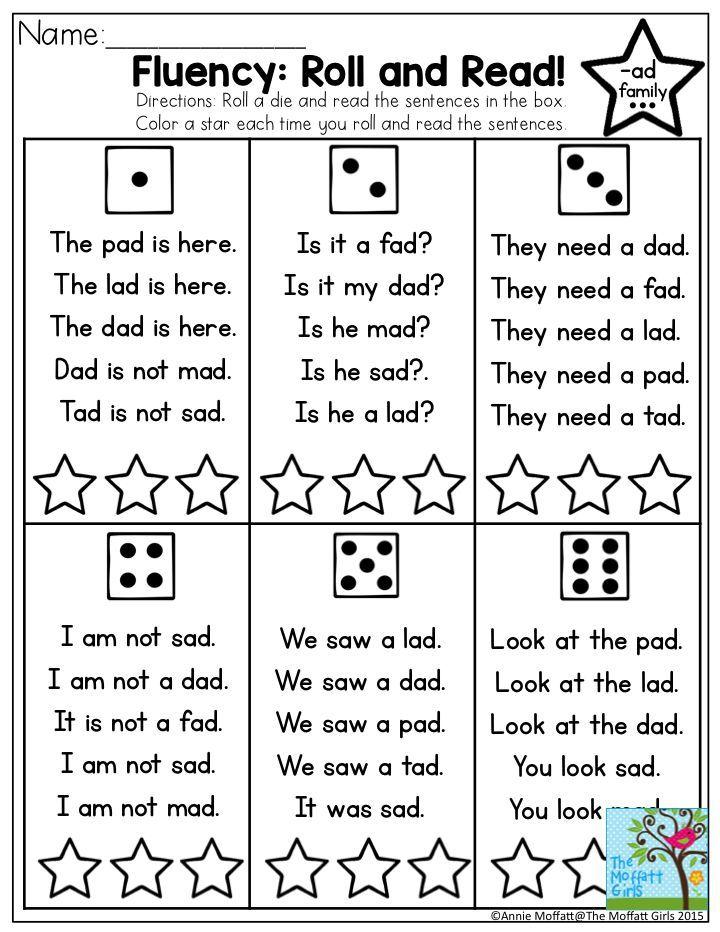 How to Teach CVC Word Families! Reading fluency