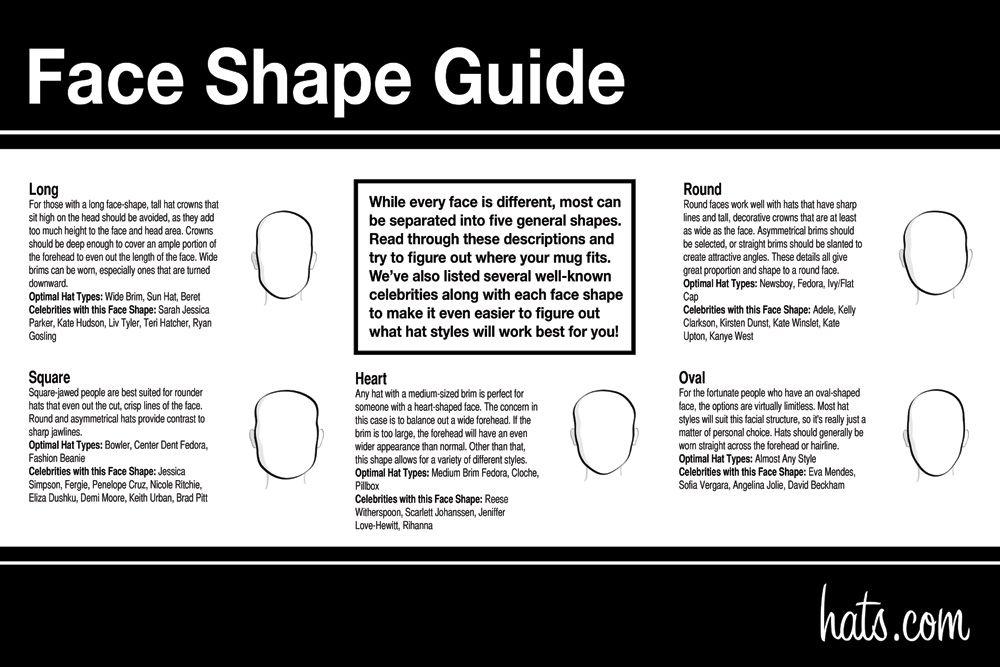 Face Shapes Hats Com Face Shapes Guide Face Shapes Heart Face Shape